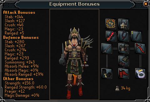 Budget Gear