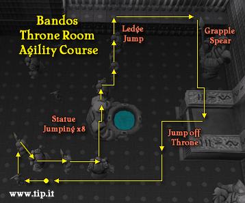Bandos Sala do Trono