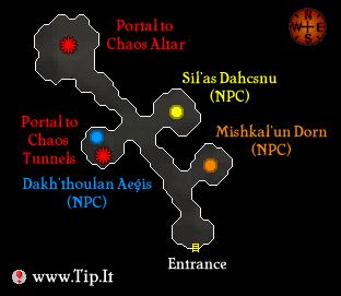 Dagon'hai Túneis