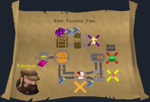 Blast Furnace - Pages :: Tip It RuneScape Help :: The Original