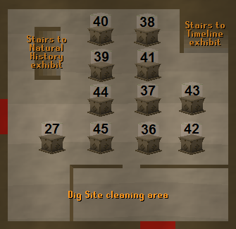 osrs how to get kudos
